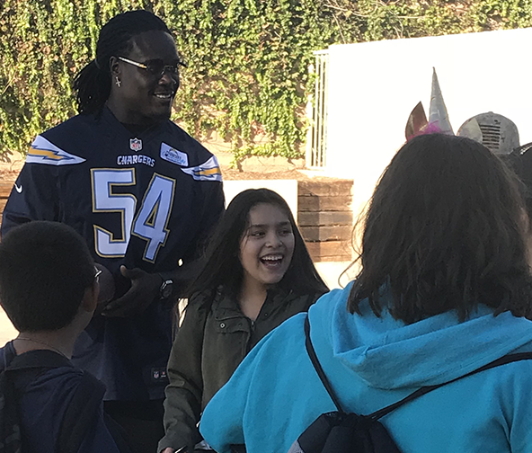 About Melvin Ingram